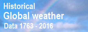 Historical Global Weather Data